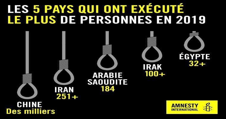 peine de mort en 2019